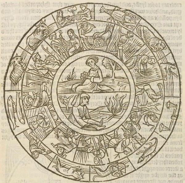 Kalender of Shepherdes, vers 1556. A son apogée, l'astrologie imprègne la religion, les sciences, la philosophie et l'ensemble de l'activité humaine (LDD)