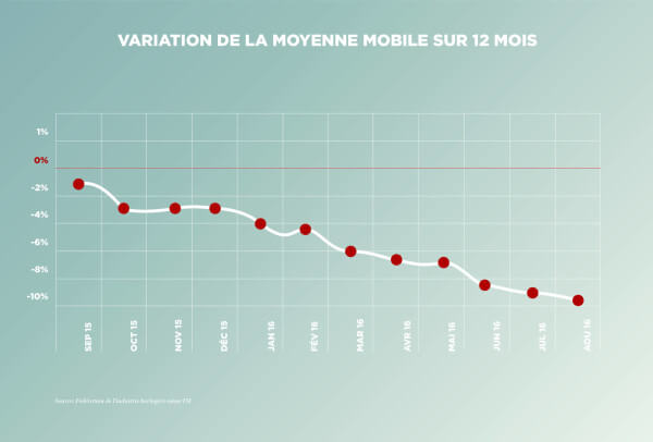 160920_FHH_infographics_August_movingaverage_FR