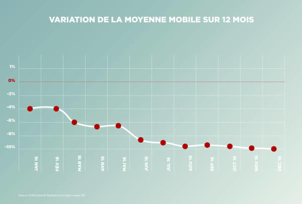 170126_FHH_infographics_December_monthlyaverage_FR