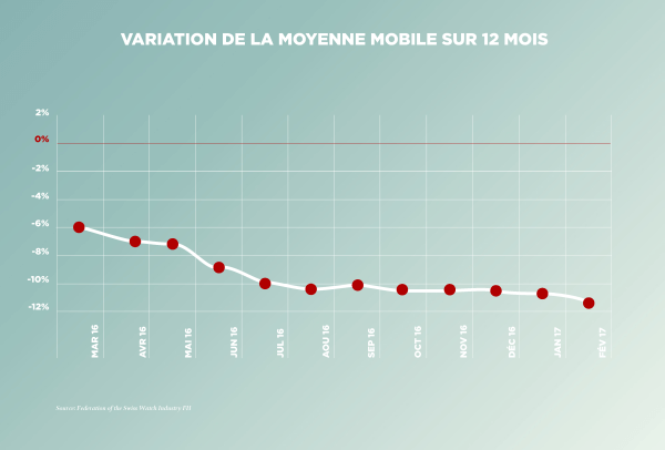 170321_FHH_infographics_Feb17_monthlyaverage_FR