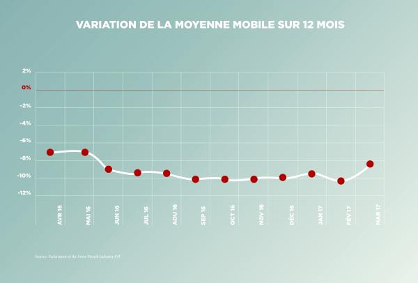 170327_FHH_infographics_Mar17_monthlyaverage_FR