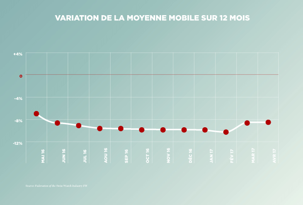 170523_FHH_infographics_Apr17_movingaverage_FR