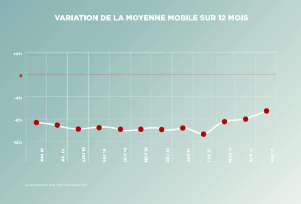 170623_FHH_infographics_May17_monthlyaverage_FR