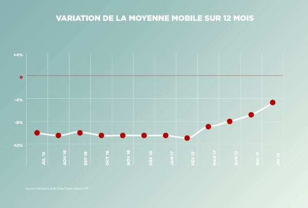 170721_FHH_infographics_June17_monthlyaverage_FR