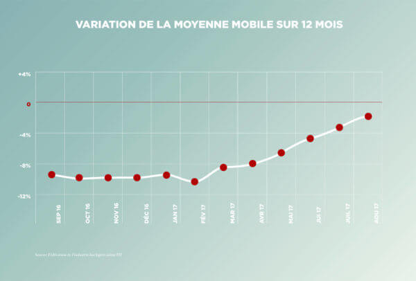 170921_FHH_infographics_August17_monthlyaverage_FR